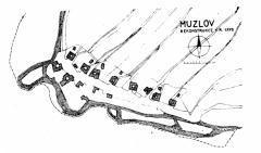 Studie rozvoje obce Muzlov