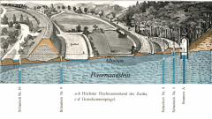 Aquarel geologického průzkumu Quellhütte